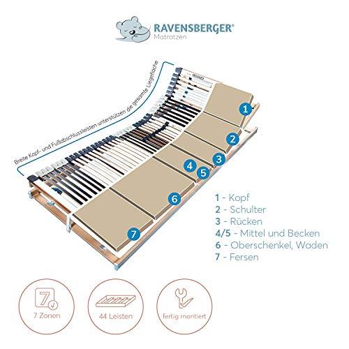 Ravensberger MEDIMED orthopädischer 7-Zonen-Lattenrost aus Buchenholz, LGA und TÜV geprüft - 3
