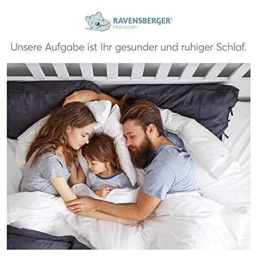 Ravensberger MEDIMED orthopädischer 7-Zonen-Lattenrost aus Buchenholz, LGA und TÜV geprüft - 5